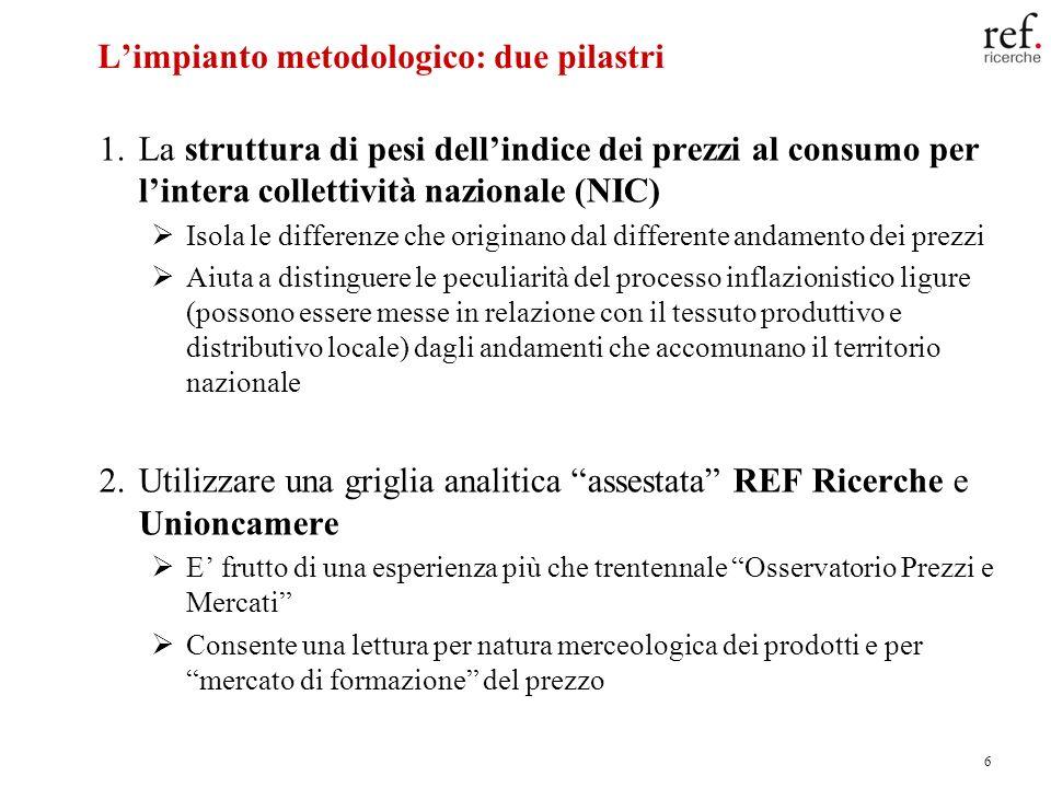 6 Limpianto metodologico: due pilastri 1.La struttura di pesi dellindice dei prezzi al consumo per lintera collettività nazionale (NIC) Isola le diffe