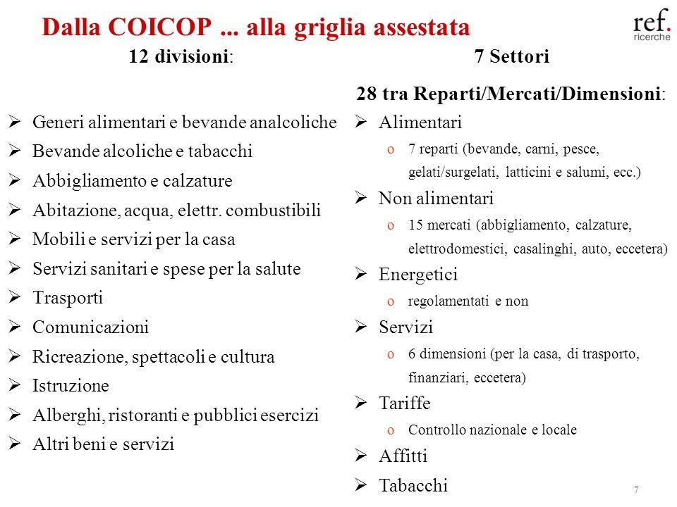 7 Dalla COICOP...