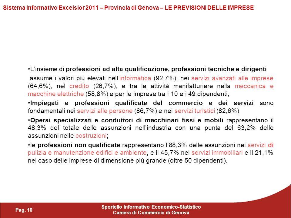 Pag. 10 Sportello Informativo Economico-Statistico Camera di Commercio di Genova Sistema Informativo Excelsior 2011 – Provincia di Genova – LE PREVISI