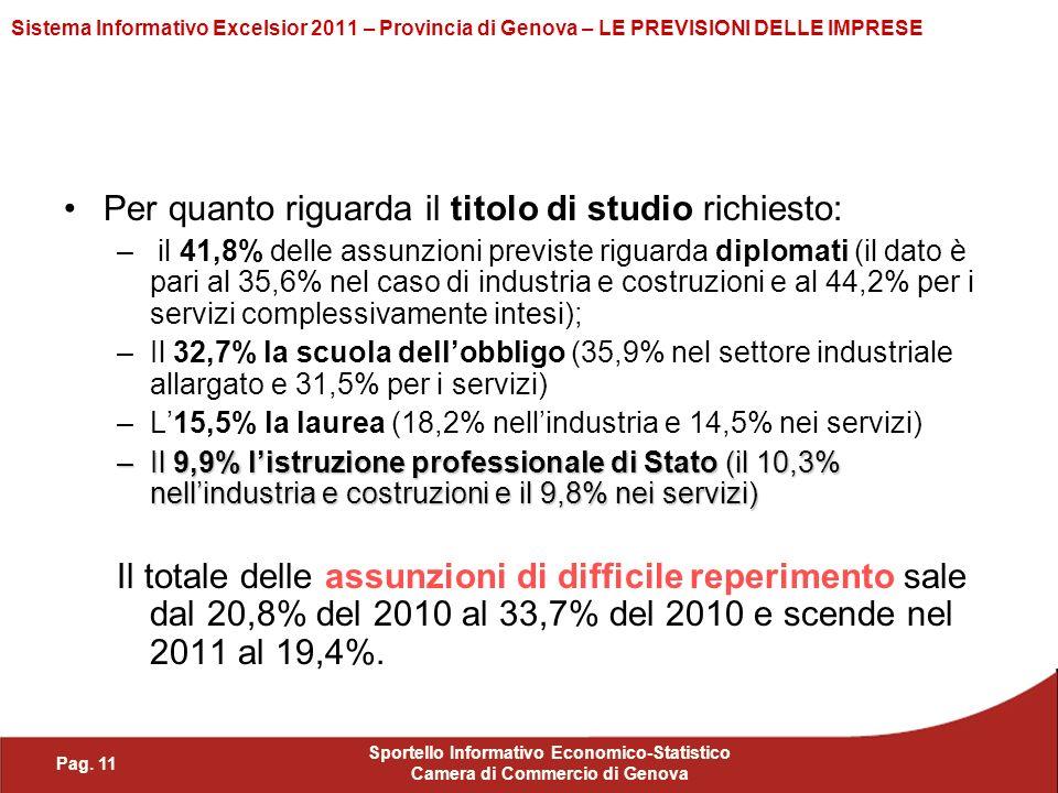 Pag. 11 Sportello Informativo Economico-Statistico Camera di Commercio di Genova Sistema Informativo Excelsior 2011 – Provincia di Genova – LE PREVISI