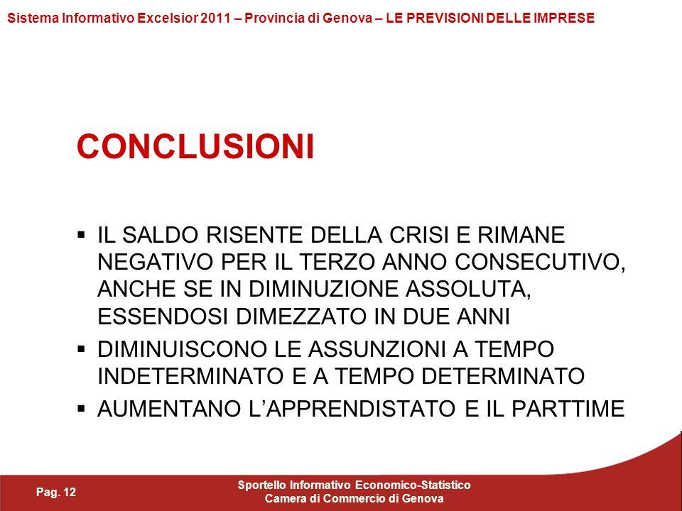 Pag. 12 Sportello Informativo Economico-Statistico Camera di Commercio di Genova Sistema Informativo Excelsior 2011 – Provincia di Genova – LE PREVISI