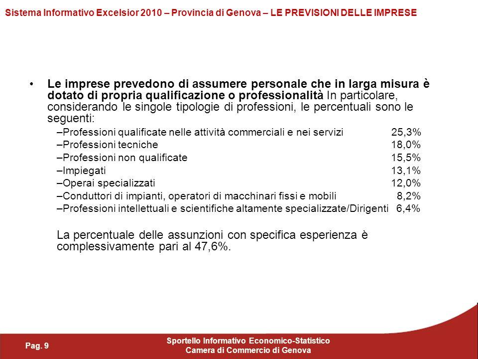Pag. 9 Sportello Informativo Economico-Statistico Camera di Commercio di Genova Sistema Informativo Excelsior 2010 – Provincia di Genova – LE PREVISIO