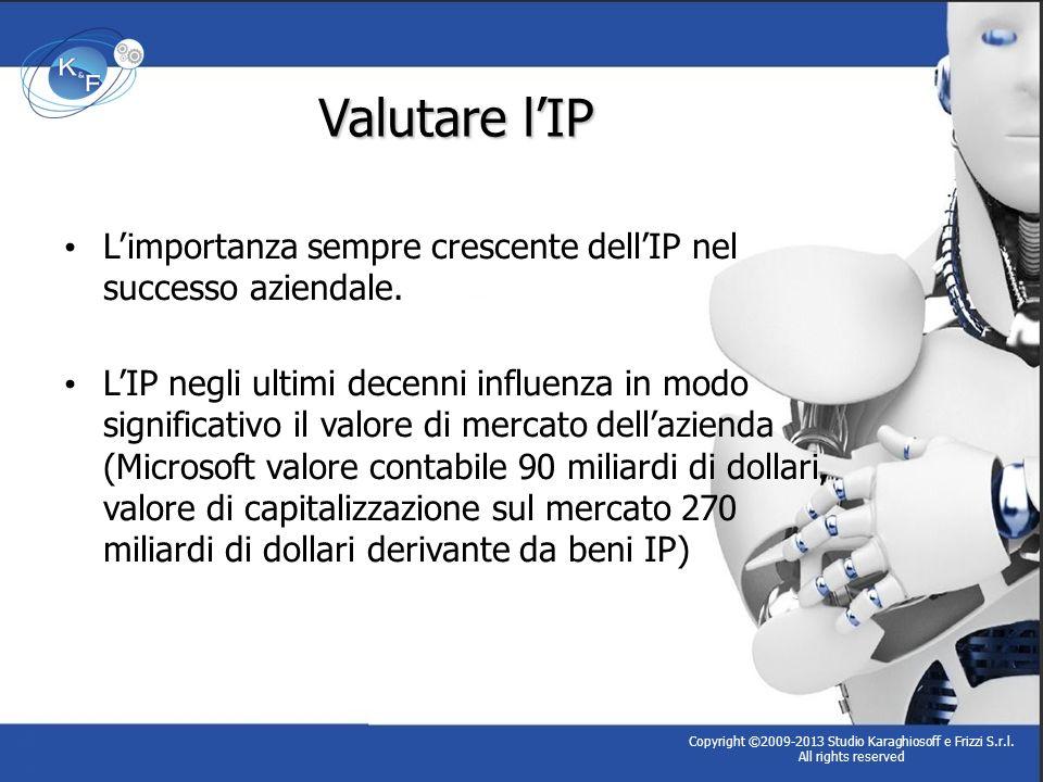 Copyright ©2009-2013 Studio Karaghiosoff e Frizzi S.r.l. All rights reserved Valutare lIP Limportanza sempre crescente dellIP nel successo aziendale.