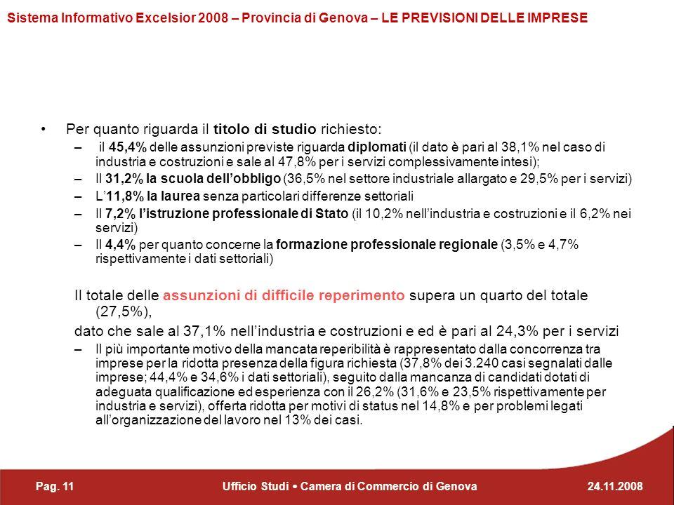 Pag. 1124.11.2008Ufficio Studi Camera di Commercio di Genova Sistema Informativo Excelsior 2008 – Provincia di Genova – LE PREVISIONI DELLE IMPRESE Pe