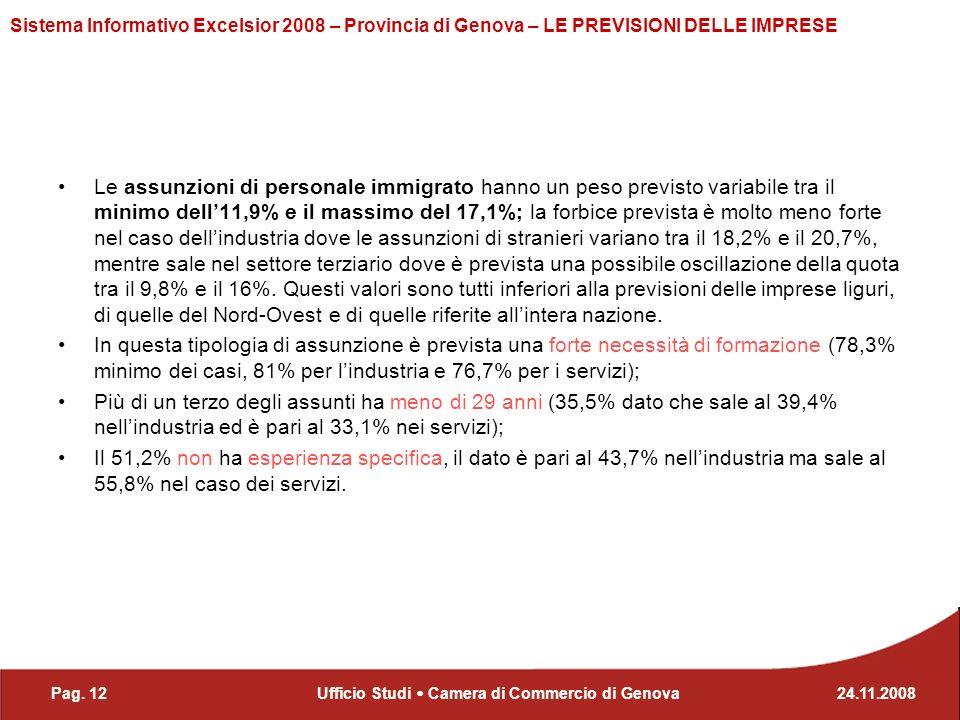 Pag. 1224.11.2008Ufficio Studi Camera di Commercio di Genova Sistema Informativo Excelsior 2008 – Provincia di Genova – LE PREVISIONI DELLE IMPRESE Le