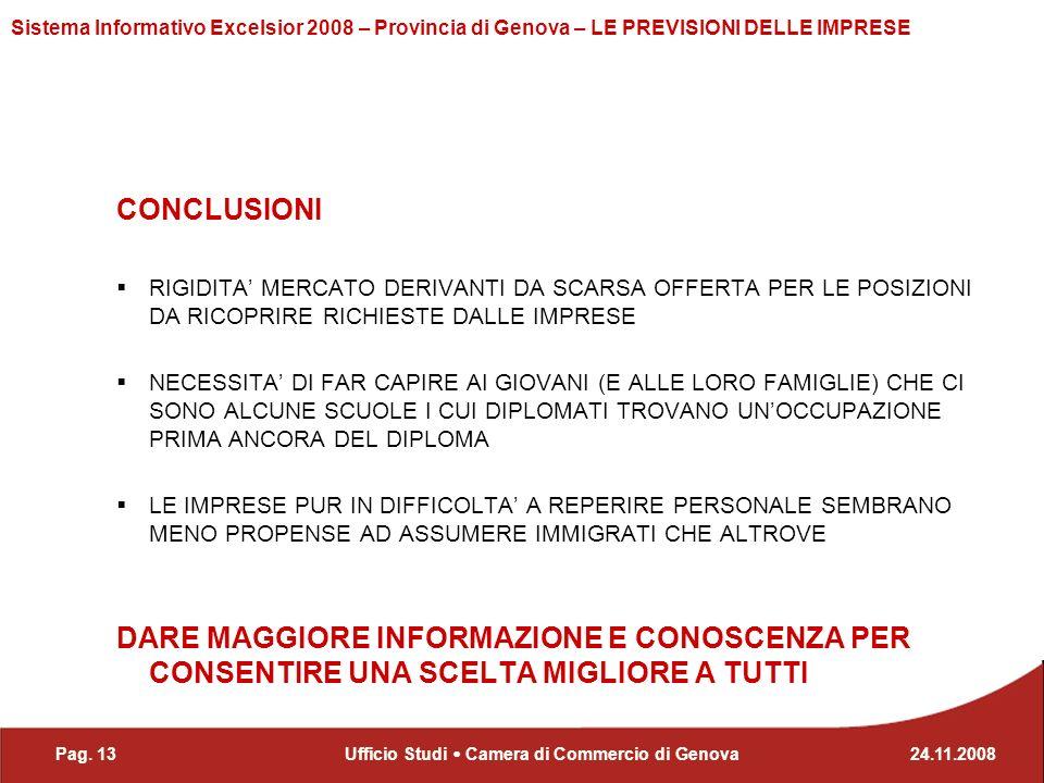 Pag. 1324.11.2008Ufficio Studi Camera di Commercio di Genova Sistema Informativo Excelsior 2008 – Provincia di Genova – LE PREVISIONI DELLE IMPRESE CO