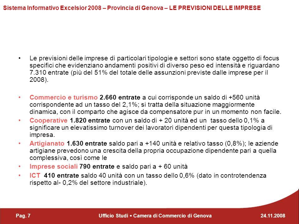 Pag. 724.11.2008Ufficio Studi Camera di Commercio di Genova Sistema Informativo Excelsior 2008 – Provincia di Genova – LE PREVISIONI DELLE IMPRESE Le