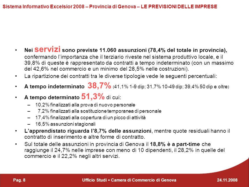 Pag. 824.11.2008Ufficio Studi Camera di Commercio di Genova Sistema Informativo Excelsior 2008 – Provincia di Genova – LE PREVISIONI DELLE IMPRESE Nei