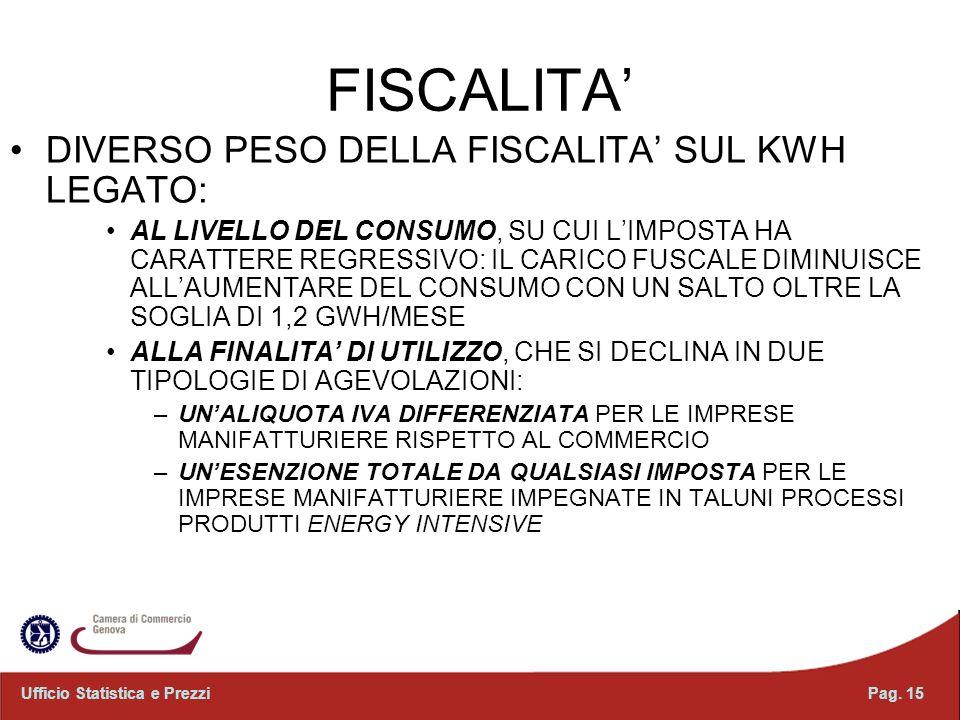 FISCALITA DIVERSO PESO DELLA FISCALITA SUL KWH LEGATO: AL LIVELLO DEL CONSUMO, SU CUI LIMPOSTA HA CARATTERE REGRESSIVO: IL CARICO FUSCALE DIMINUISCE ALLAUMENTARE DEL CONSUMO CON UN SALTO OLTRE LA SOGLIA DI 1,2 GWH/MESE ALLA FINALITA DI UTILIZZO, CHE SI DECLINA IN DUE TIPOLOGIE DI AGEVOLAZIONI: –UNALIQUOTA IVA DIFFERENZIATA PER LE IMPRESE MANIFATTURIERE RISPETTO AL COMMERCIO –UNESENZIONE TOTALE DA QUALSIASI IMPOSTA PER LE IMPRESE MANIFATTURIERE IMPEGNATE IN TALUNI PROCESSI PRODUTTI ENERGY INTENSIVE Pag.