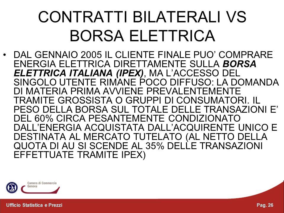 CONTRATTI BILATERALI VS BORSA ELETTRICA DAL GENNAIO 2005 IL CLIENTE FINALE PUO COMPRARE ENERGIA ELETTRICA DIRETTAMENTE SULLA BORSA ELETTRICA ITALIANA (IPEX), MA LACCESSO DEL SINGOLO UTENTE RIMANE POCO DIFFUSO: LA DOMANDA DI MATERIA PRIMA AVVIENE PREVALENTEMENTE TRAMITE GROSSISTA O GRUPPI DI CONSUMATORI.