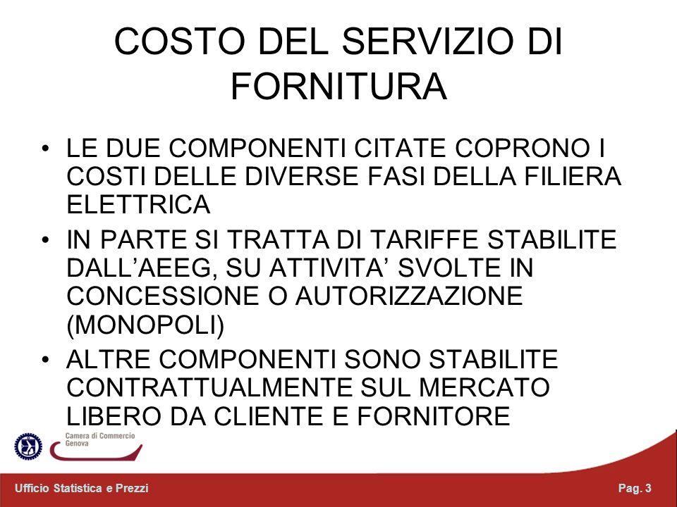 COSTO DEL SERVIZIO DI FORNITURA LE DUE COMPONENTI CITATE COPRONO I COSTI DELLE DIVERSE FASI DELLA FILIERA ELETTRICA IN PARTE SI TRATTA DI TARIFFE STABILITE DALLAEEG, SU ATTIVITA SVOLTE IN CONCESSIONE O AUTORIZZAZIONE (MONOPOLI) ALTRE COMPONENTI SONO STABILITE CONTRATTUALMENTE SUL MERCATO LIBERO DA CLIENTE E FORNITORE Pag.
