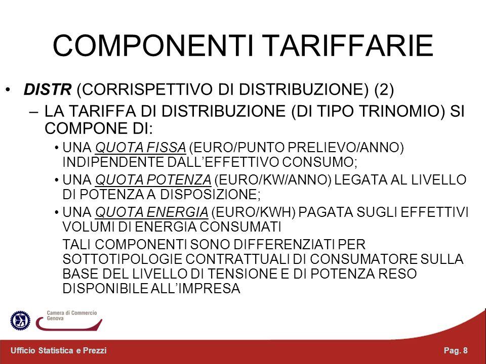 COMPONENTI TARIFFARIE DISTR (CORRISPETTIVO DI DISTRIBUZIONE) (2) –LA TARIFFA DI DISTRIBUZIONE (DI TIPO TRINOMIO) SI COMPONE DI: UNA QUOTA FISSA (EURO/PUNTO PRELIEVO/ANNO) INDIPENDENTE DALLEFFETTIVO CONSUMO; UNA QUOTA POTENZA (EURO/KW/ANNO) LEGATA AL LIVELLO DI POTENZA A DISPOSIZIONE; UNA QUOTA ENERGIA (EURO/KWH) PAGATA SUGLI EFFETTIVI VOLUMI DI ENERGIA CONSUMATI TALI COMPONENTI SONO DIFFERENZIATI PER SOTTOTIPOLOGIE CONTRATTUALI DI CONSUMATORE SULLA BASE DEL LIVELLO DI TENSIONE E DI POTENZA RESO DISPONIBILE ALLIMPRESA Pag.