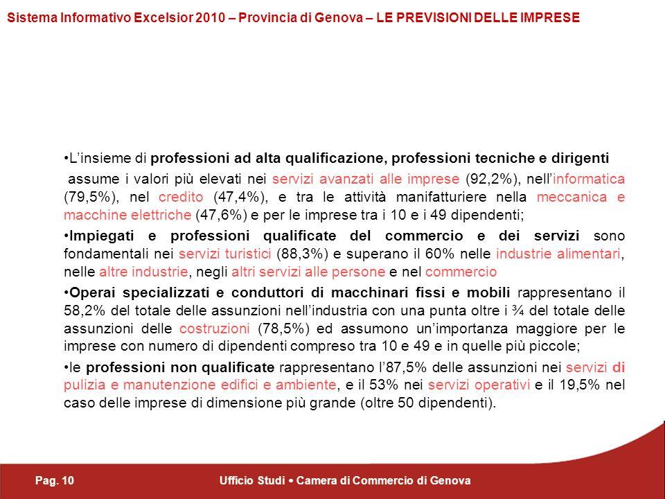 Pag. 10Ufficio Studi Camera di Commercio di Genova Sistema Informativo Excelsior 2010 – Provincia di Genova – LE PREVISIONI DELLE IMPRESE Linsieme di