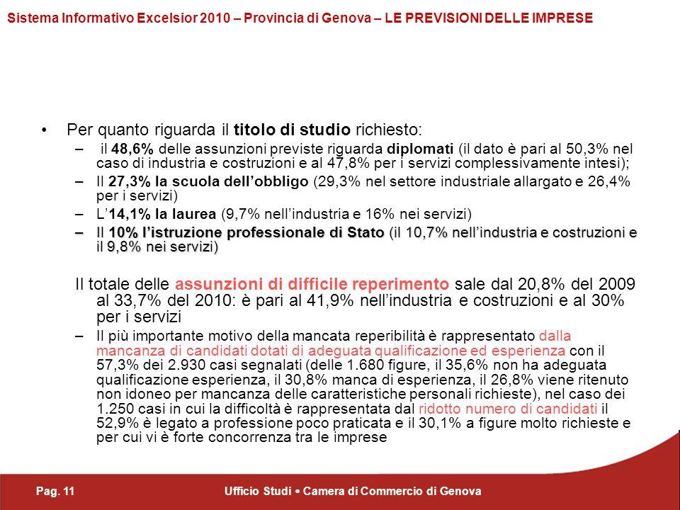 Pag. 11Ufficio Studi Camera di Commercio di Genova Sistema Informativo Excelsior 2010 – Provincia di Genova – LE PREVISIONI DELLE IMPRESE Per quanto r