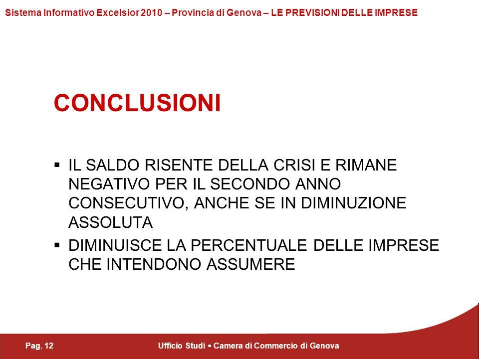 Pag. 12Ufficio Studi Camera di Commercio di Genova Sistema Informativo Excelsior 2010 – Provincia di Genova – LE PREVISIONI DELLE IMPRESE CONCLUSIONI