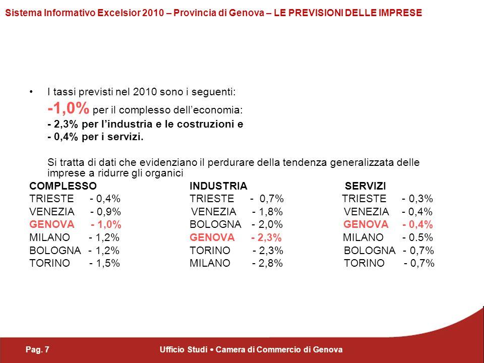 Pag. 7Ufficio Studi Camera di Commercio di Genova Sistema Informativo Excelsior 2010 – Provincia di Genova – LE PREVISIONI DELLE IMPRESE I tassi previ