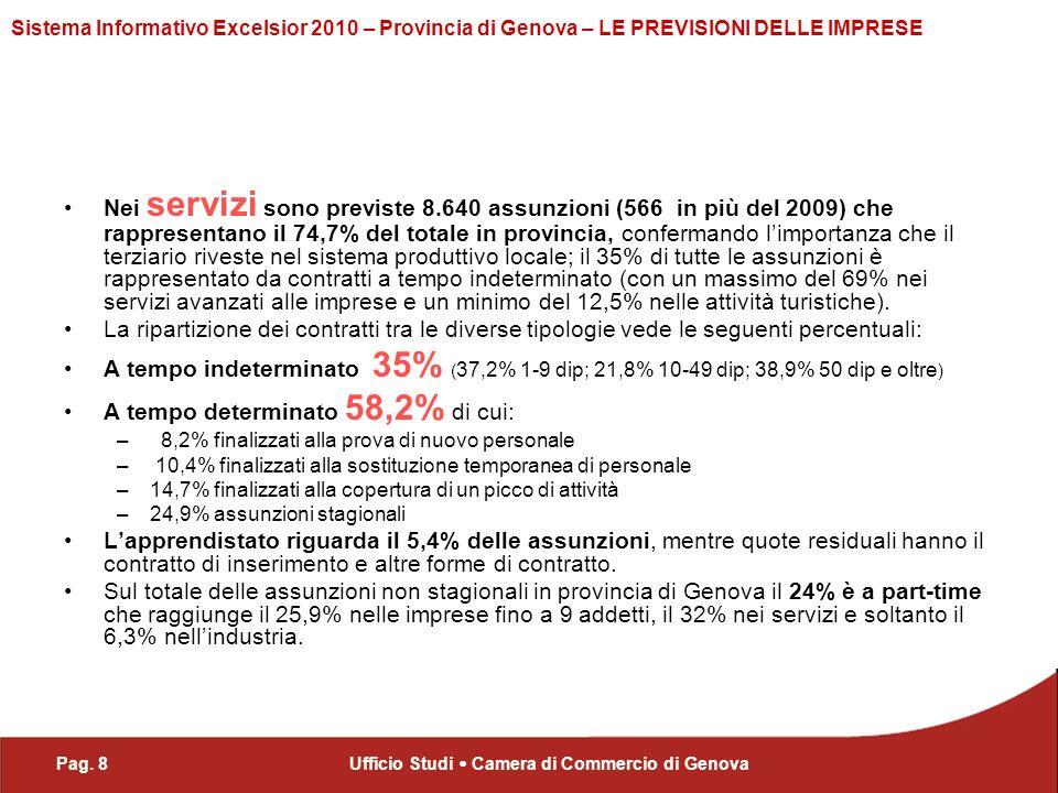 Pag. 8Ufficio Studi Camera di Commercio di Genova Sistema Informativo Excelsior 2010 – Provincia di Genova – LE PREVISIONI DELLE IMPRESE Nei servizi s