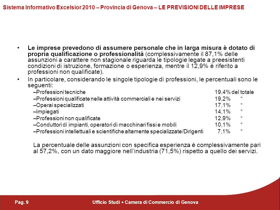 Pag. 9Ufficio Studi Camera di Commercio di Genova Sistema Informativo Excelsior 2010 – Provincia di Genova – LE PREVISIONI DELLE IMPRESE Le imprese pr
