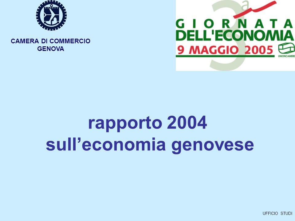 CAMERA DI COMMERCIO GENOVA UFFICIO STUDI imprese per settore di attività 7.612 imprese nellindustria Il settore manifatturiero nel 2001 ha prodotto un valore aggiunto complessivo di 2.900 milioni di euro, per il 66,2% in imprese fino a 249 addetti.