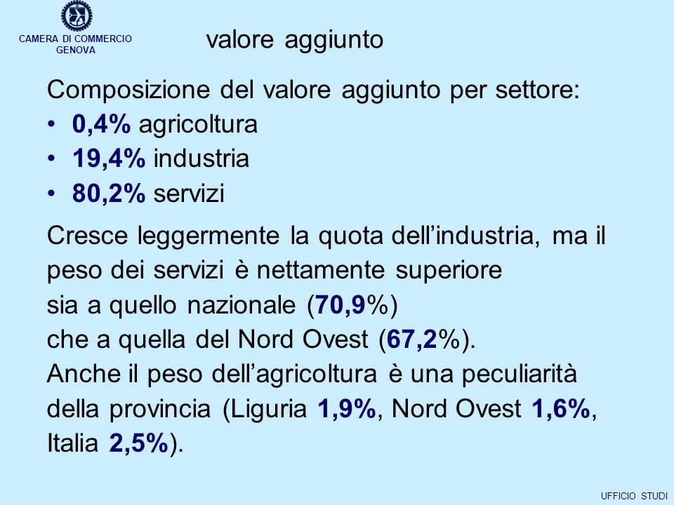 Composizione del valore aggiunto per settore: 0,4% agricoltura 19,4% industria 80,2% servizi Cresce leggermente la quota dellindustria, ma il peso dei servizi è nettamente superiore sia a quello nazionale (70,9%) che a quella del Nord Ovest (67,2%).