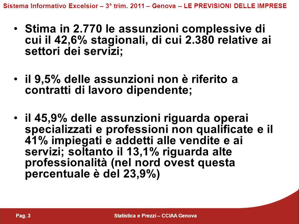 Pag.4Statistica e Prezzi CCIAA Genova Sistema Informativo Excelsior – 3° trim.