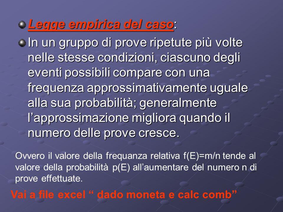Concezione frequentista o statistica. (detta a posteriori) -1919 Richard von Mises Si basa sulla ripetibilità della prova sotto le stesse condizioni.