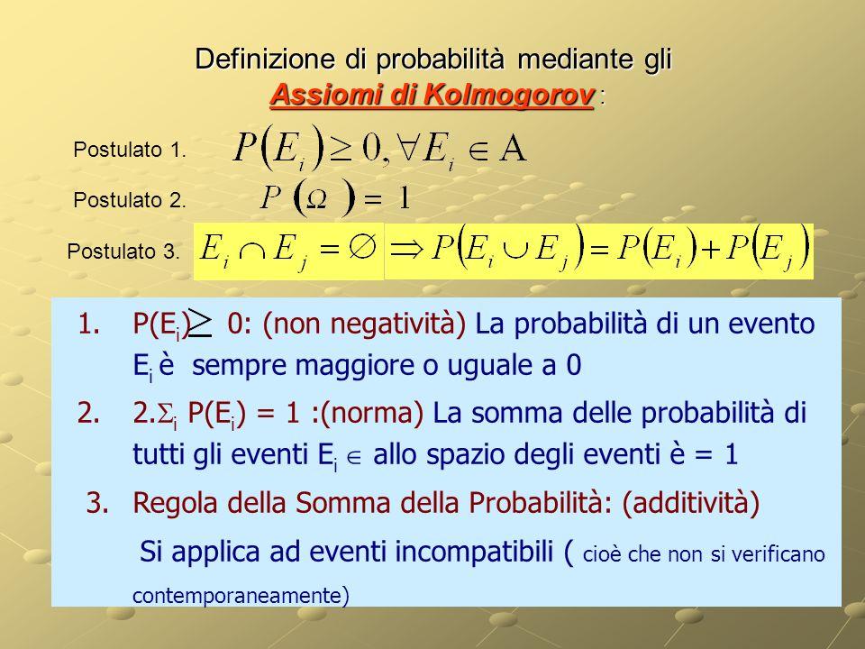 Leggi di De Morgan Partizione dello Spazio Campionario (1) (2) Si dice che gli eventi A 1,…,A k appartenenti ad formano una partizione dello spazio campionario se: (1) (2) Vedere file probabilità e teoria degli insiemi 1 e 2