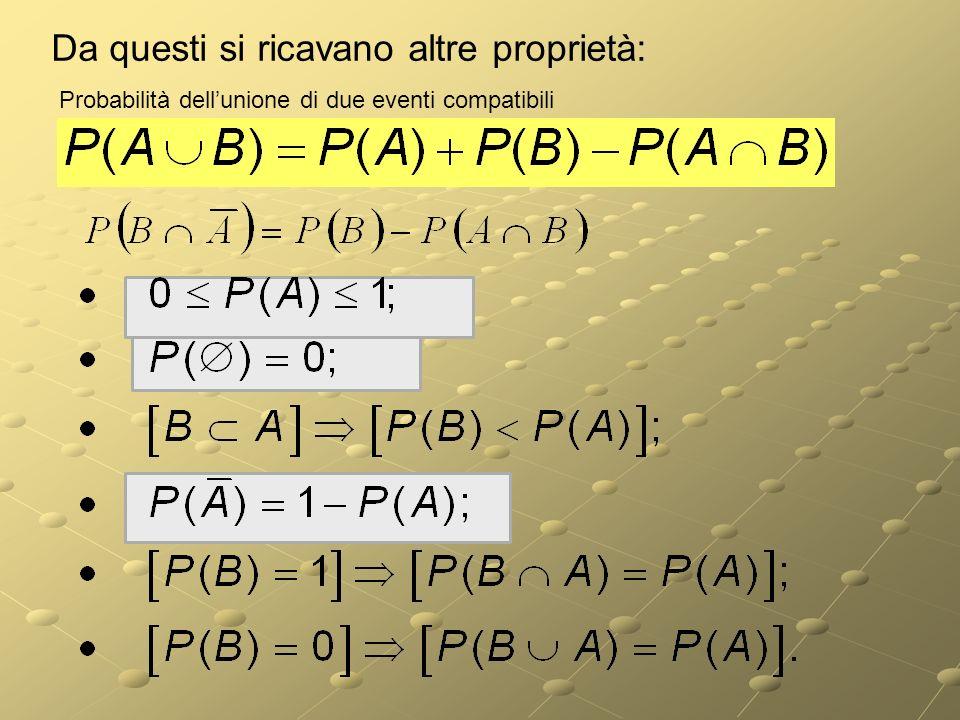 Definizione di probabilità mediante gli Assiomi di Kolmogorov : 1.P(E i ) 0: (non negatività) La probabilità di un evento E i è sempre maggiore o ugua