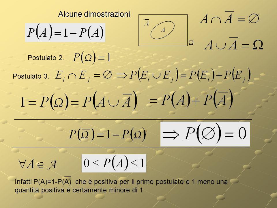 Da questi si ricavano altre proprietà: Probabilità dellunione di due eventi compatibili