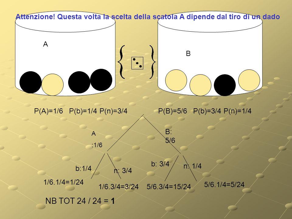 A B P(A)=1/2 P(b)=2/4 P(n)=2/4P(B)=1/2 P(b)=3/4 P(n)=1/4 A:1/2 B:1/2 b:2/4 n:2/4 n:1/4 b:3/4 1/2.2/4=1/4=2/8 1/2.3/4=3/8 1/2.1/4=1/8 NB TOT 8 / 8 = 1