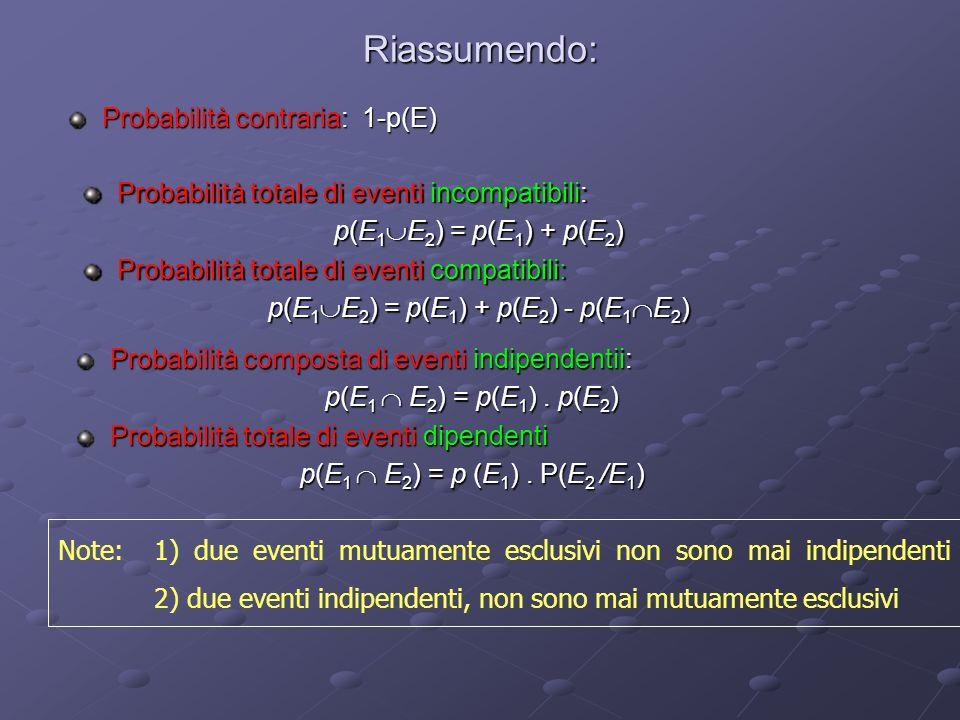 Problema 7: Gioco delloca - soluzione Calcoliamo la probabilità che ciascun giocatore ha di vincere al primo colpo: Probabilità maggiore P( nonC )P(B) P( non C ) P(non B) (PA)
