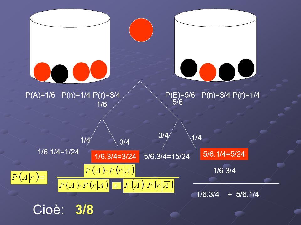 Teorema di Bayes: la probabilità che levento rossa sia stato causato dallevento scatola A è: Probabilità a priori Probabilità condizionate Probabilità a posteriori Ragioniamo; levento favorevole è : esce una pallina rossa dalla scatola A gli eventi posssibili sono : esce una pallina rossa dalla scatola A oppure da unaltra scatola che non è A