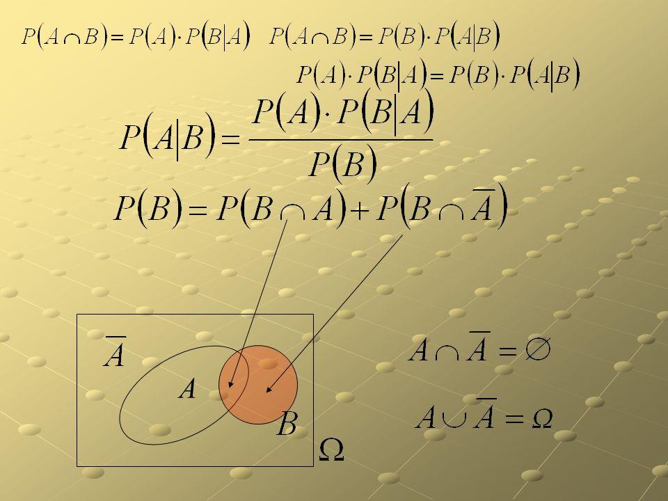 Teorema di Bayes: la probabilità che levento E sia stato causato dallevento A è: se ho n cause Ai per un evento E la probabilità che E sia stato causato da Ai è: