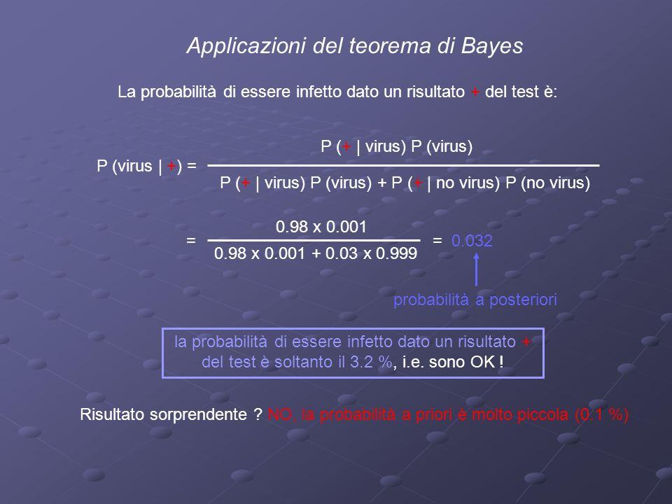 Applicazioni del teorema di Bayes Esempio 1: test per un certo virus influenzale Il test prevede 2 soli risultati: + / P (virus) = 0.001 P (no virus) = 0.999 probabilità a priori, i.e.