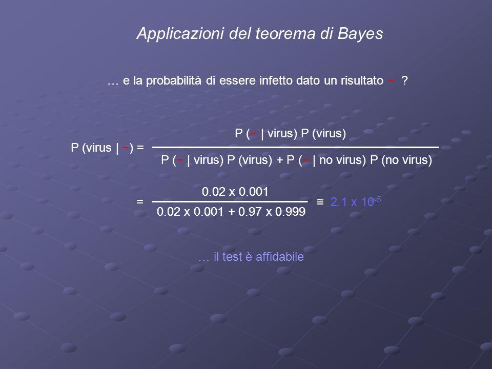 Applicazioni del teorema di Bayes La probabilità di essere infetto dato un risultato + del test è: P (virus | +) = P (+ | virus) P (virus) P (+ | virus) P (virus) + P (+ | no virus) P (no virus) = 0.98 x 0.001 0.98 x 0.001 + 0.03 x 0.999 = 0.032 probabilità a posteriori la probabilità di essere infetto dato un risultato + del test è soltanto il 3.2 %, i.e.