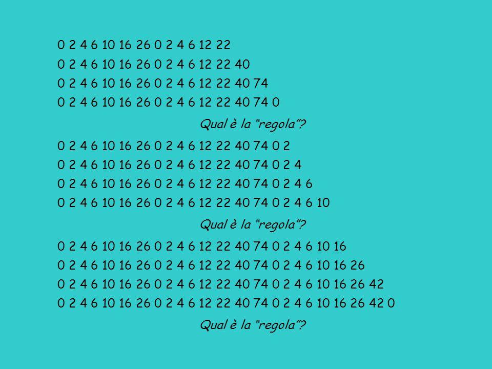 0 2 4 6 10 16 26 0 2 4 6 12 22 40 74 0 2 4 6 10 16 26 42 0 2 0 2 4 6 10 16 26 0 2 4 6 12 22 40 74 0 2 4 6 10 16 26 42 0 2 4 0 2 4 6 10 16 26 0 2 4 6 12 22 40 74 0 2 4 6 10 16 26 42 0 2 4 6 0 2 4 6 10 16 26 0 2 4 6 12 22 40 74 0 2 4 6 10 16 26 42 0 2 4 6 12 Qual è la regola.