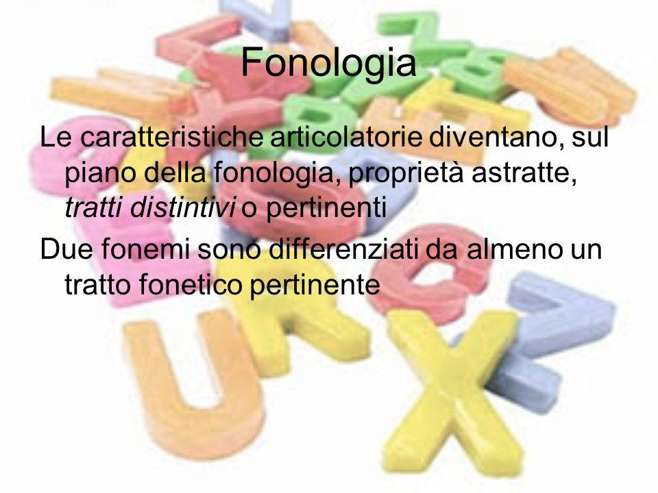 Fonologia Le caratteristiche articolatorie diventano, sul piano della fonologia, proprietà astratte, tratti distintivi o pertinenti Due fonemi sono di