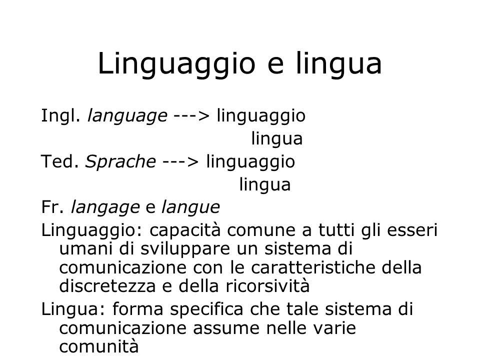 Linguaggio e lingua Ingl. language ---> linguaggio lingua Ted. Sprache ---> linguaggio lingua Fr. langage e langue Linguaggio: capacità comune a tutti