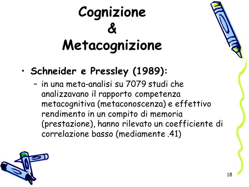 18 Cognizione & Metacognizione Schneider e Pressley (1989): –in una meta-analisi su 7079 studi che analizzavano il rapporto competenza metacognitiva (