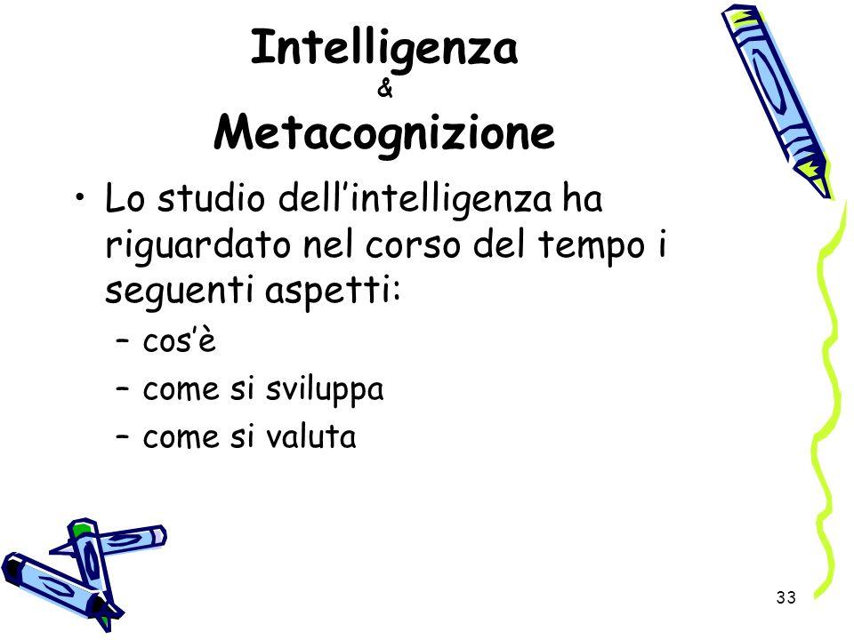 33 Intelligenza & Metacognizione Lo studio dellintelligenza ha riguardato nel corso del tempo i seguenti aspetti: –cosè –come si sviluppa –come si val