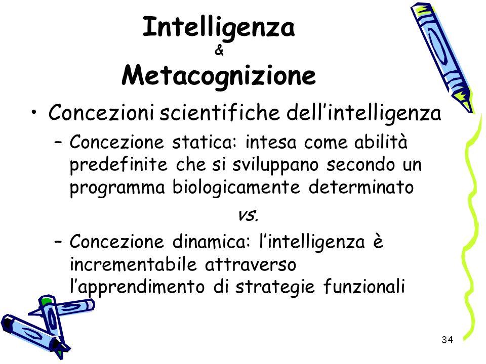 34 Intelligenza & Metacognizione Concezioni scientifiche dellintelligenza –Concezione statica: intesa come abilità predefinite che si sviluppano secon