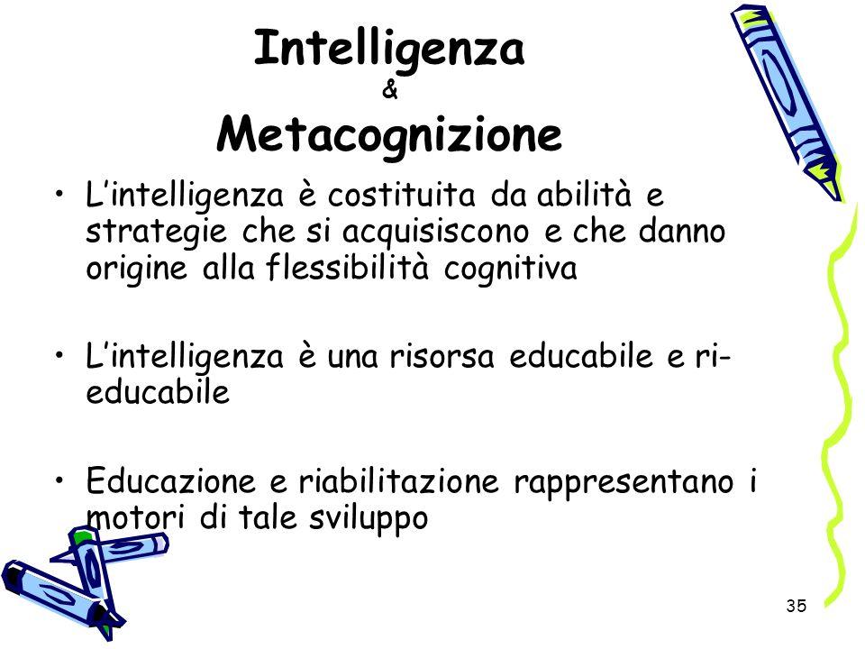 35 Intelligenza & Metacognizione Lintelligenza è costituita da abilità e strategie che si acquisiscono e che danno origine alla flessibilità cognitiva