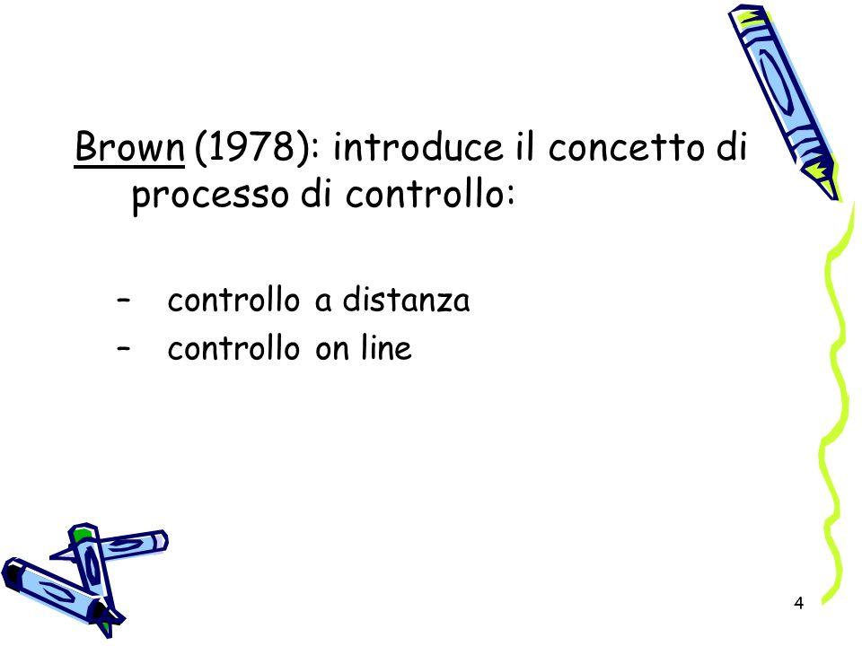 5 Brown (1978): La capacità di attivare processi di controllo implica: –rendersi conto dellesistenza di un problema –essere in grado di predire la propria prestazione –pianificare lattività cognitiva conoscendo lefficacia delle azioni programmate –controllare e guidare lattività cognitiva in relazione allobiettivo