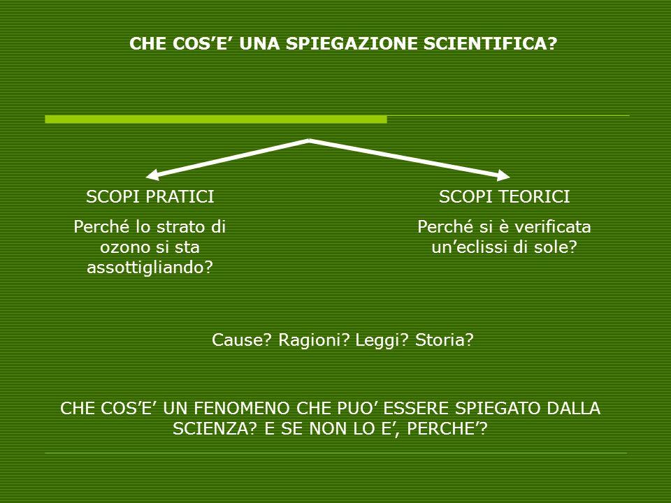 CHE COSE UNA SPIEGAZIONE SCIENTIFICA.CHE COSE UN FENOMENO CHE PUO ESSERE SPIEGATO DALLA SCIENZA.