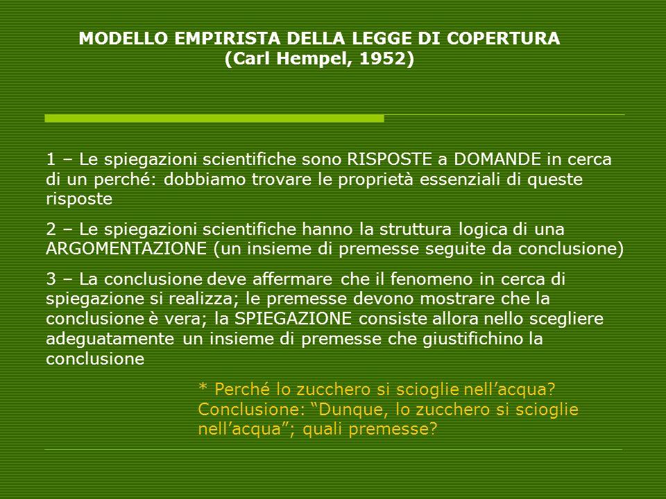 MODELLO EMPIRISTA DELLA LEGGE DI COPERTURA (Carl Hempel, 1952) 1 – Le spiegazioni scientifiche sono RISPOSTE a DOMANDE in cerca di un perché: dobbiamo trovare le proprietà essenziali di queste risposte 2 – Le spiegazioni scientifiche hanno la struttura logica di una ARGOMENTAZIONE (un insieme di premesse seguite da conclusione) 3 – La conclusione deve affermare che il fenomeno in cerca di spiegazione si realizza; le premesse devono mostrare che la conclusione è vera; la SPIEGAZIONE consiste allora nello scegliere adeguatamente un insieme di premesse che giustifichino la conclusione * Perché lo zucchero si scioglie nellacqua.
