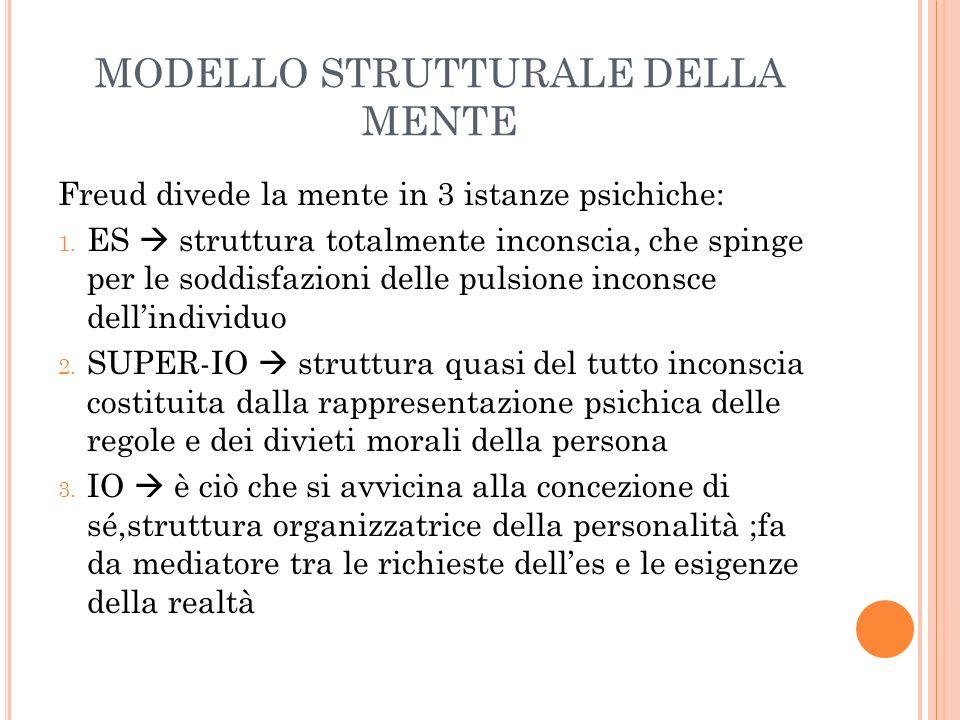 MODELLO STRUTTURALE DELLA MENTE Freud divede la mente in 3 istanze psichiche: 1.