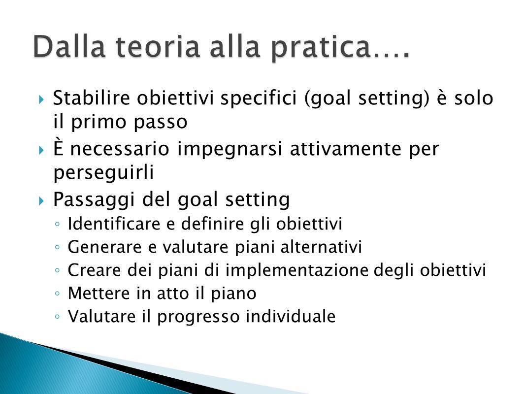 Stabilire obiettivi specifici (goal setting) è solo il primo passo È necessario impegnarsi attivamente per perseguirli Passaggi del goal setting Ident
