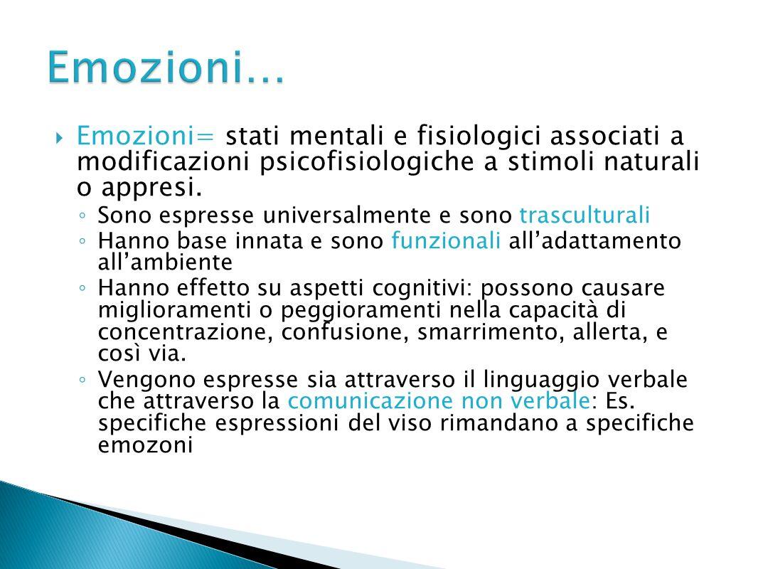 Emozioni= stati mentali e fisiologici associati a modificazioni psicofisiologiche a stimoli naturali o appresi. Sono espresse universalmente e sono tr