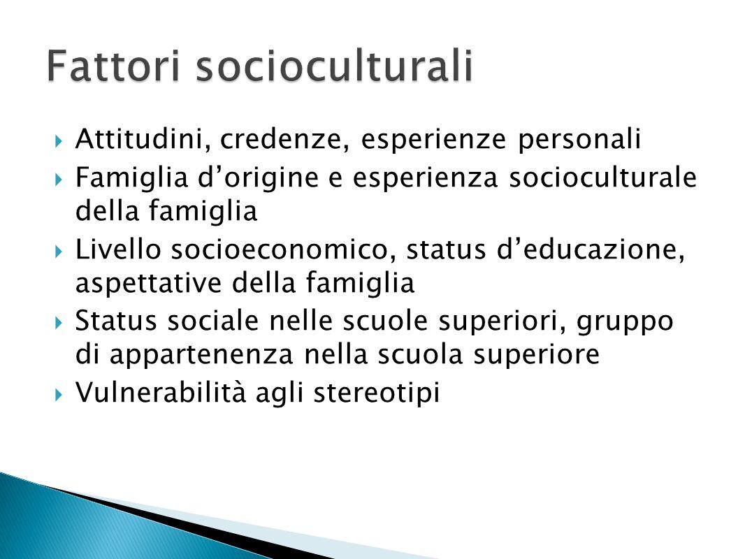 Attitudini, credenze, esperienze personali Famiglia dorigine e esperienza socioculturale della famiglia Livello socioeconomico, status deducazione, as
