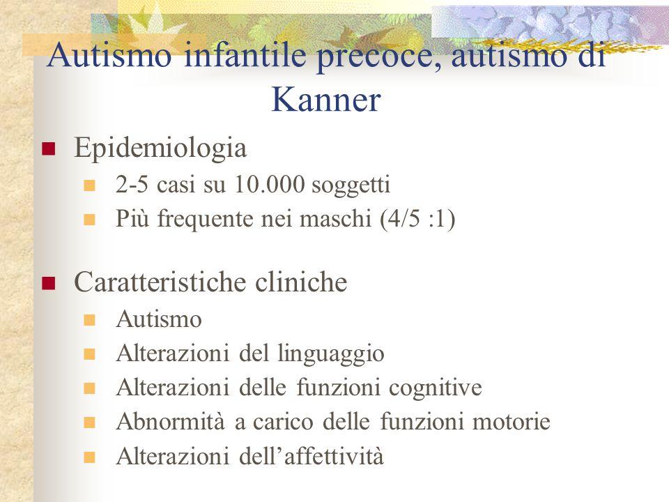 Autismo infantile precoce, autismo di Kanner Mancato uso sociale di qualsiasi capacità di linguaggio eventualmente presente Uso spesso compromesso di cadenza ed enfasi.